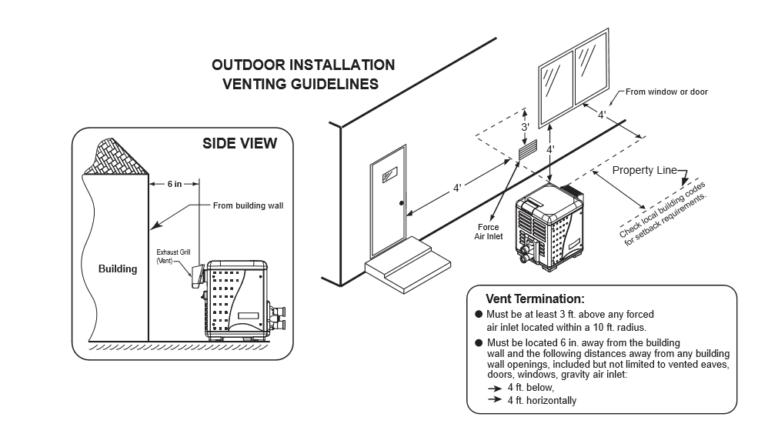 Pentair 400 btu ventilation instructions