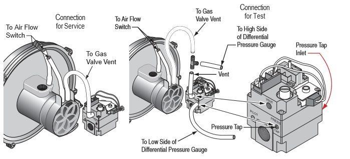 Air Flow Switch + Gas Valve