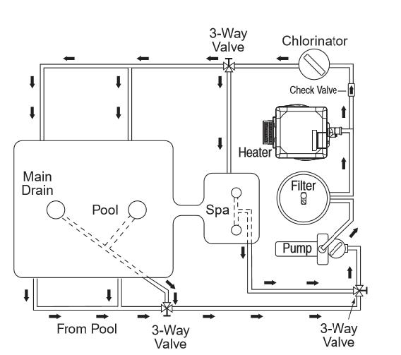 pentair plumbing